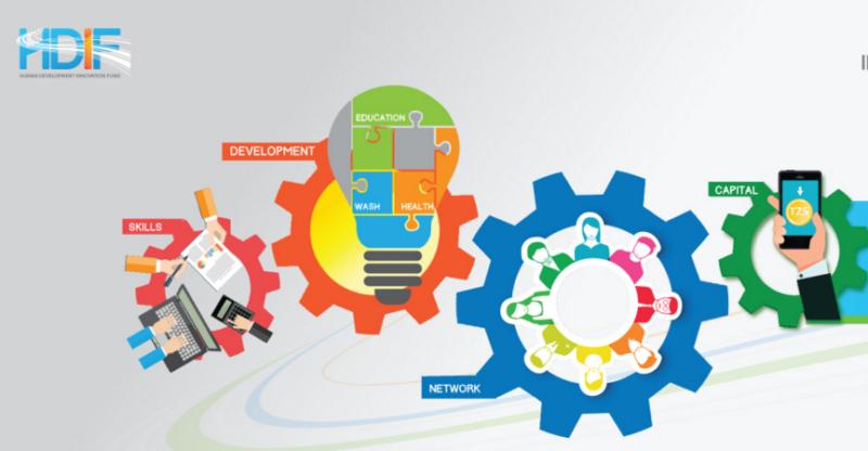 Wiki ya Ubunifu chini ya Shirika la HDIF Yaanza Rasmi! #InnovationTZ