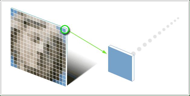 fahamu-mega-pixel-mp-ni-nini-na-inafanya-nini-katika-picha