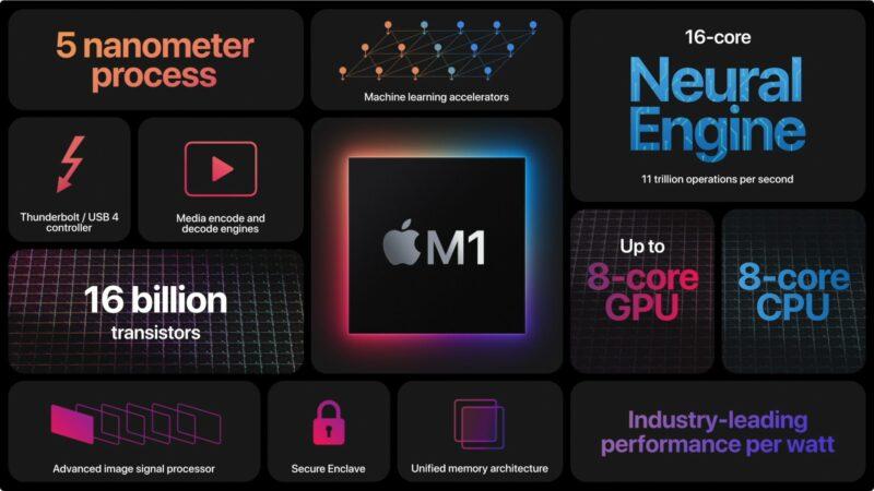 Prosesa za M1 imelenga kuleta mapinduzi makubwa kwenye kompyuta za MacBook