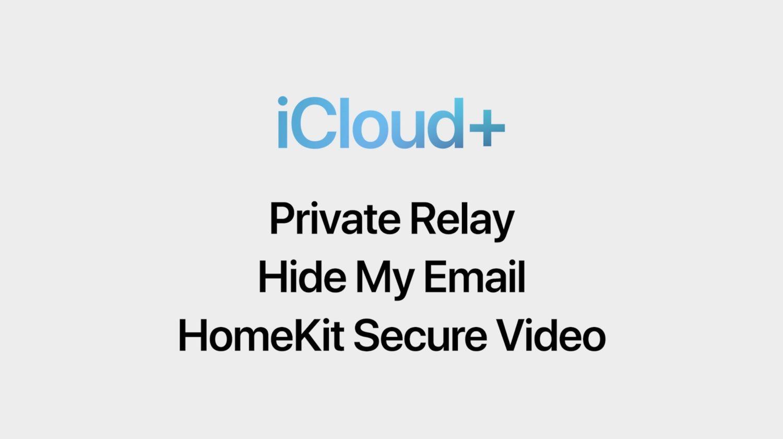 iCloud Plus (iCloud+)
